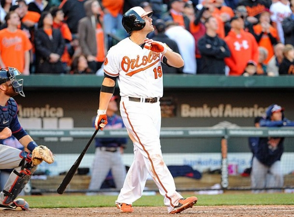 Is Chris Davis the Real Deal?