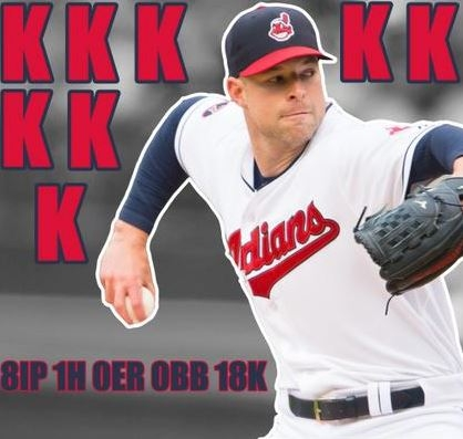 Kluber K's Cardinals 18 Times